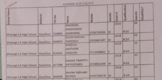List of shortlisted TSC Teacher Interns