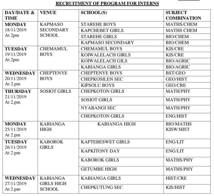 TSC Teacher Interns Recruitment Schedule for Belgut Subcounty in Kericho