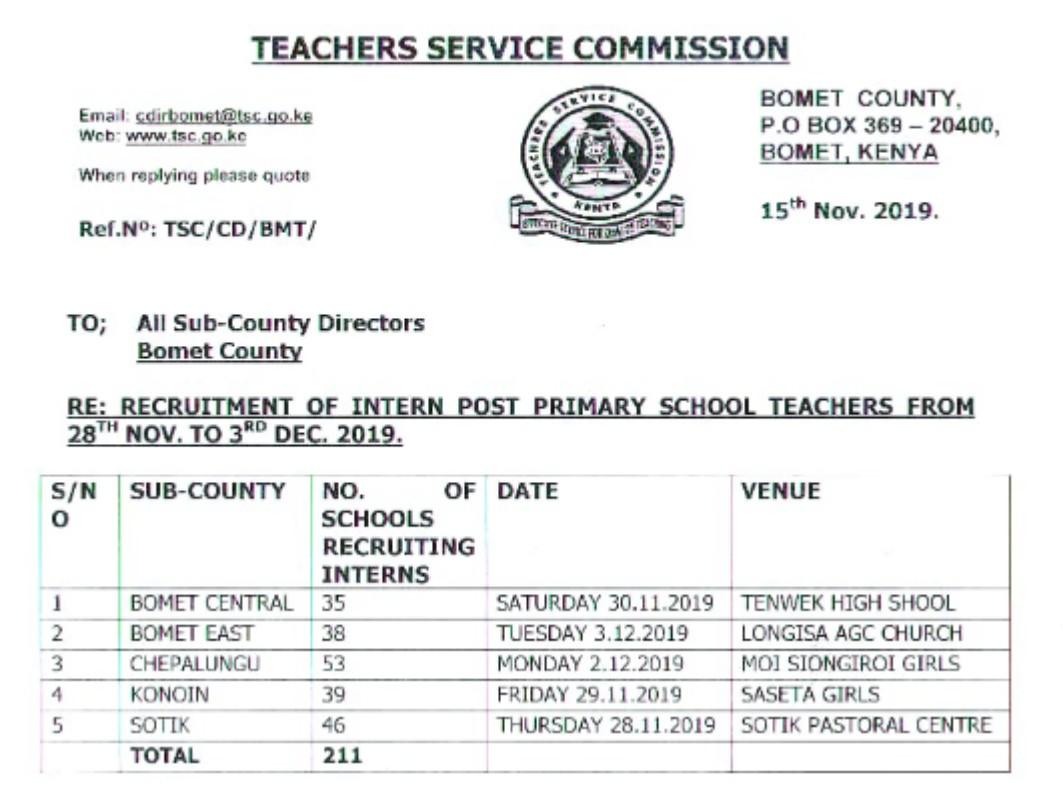 Bomet County TSC Teacher Interns, recruitment schedule.