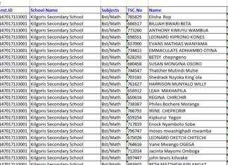 List of Shortlisted candidates for 2019 TSC Teacher Internship vacancies; Narok, Trans mara