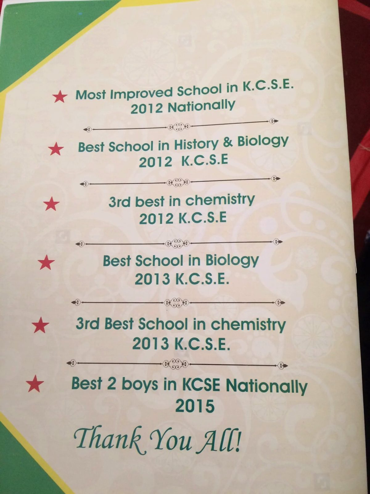 Wamy High School: Major KCSE performance highlights.