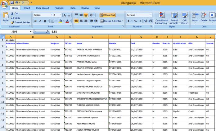 TSC Teacher Interns; List of shortlisted interns in Makueni County; Kilungu