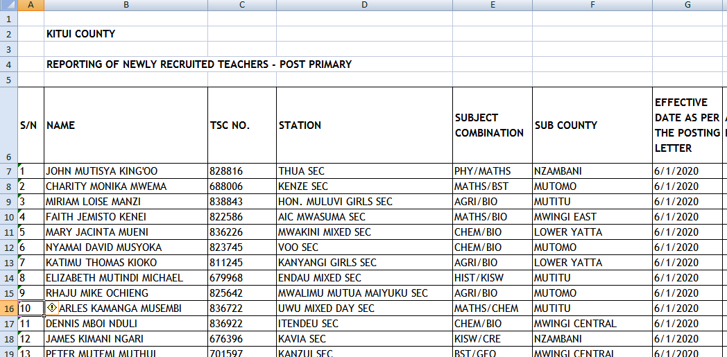List of recruited TSC Interns in the 2019 recruitment and reporting dates; Kitui