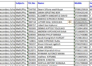 List of Shortlisted candidates for 2019 TSC Teacher Internship vacancies; Uasin Gishu County; Soy