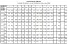 Mudasa academy KCSE results analysis.