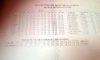 Kiage Tumaini 2018 KCSE results analysis