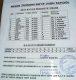 Kiage Tumaini 2017 KCSE results analysis