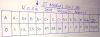 St Angela's Girls 2018 KCSE results