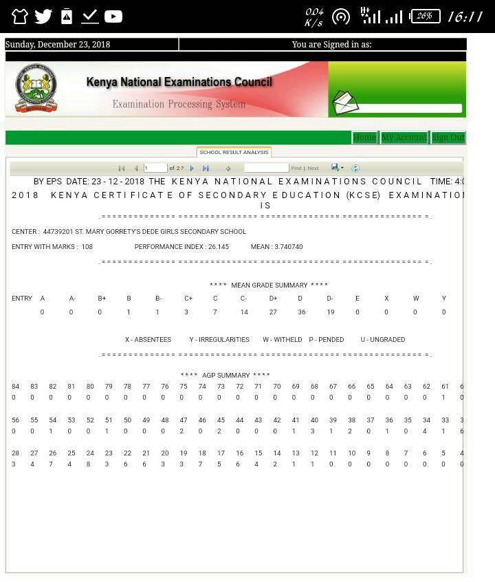 ST. MARY GORRETY'S DEDE GIRLS SECONDARY SCHOOL'S KCSE 2017 RESULTS