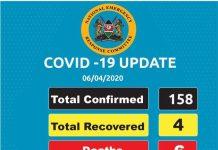 Latest Covid-19 statistics in Kenya.