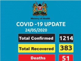 The latest covid-19 cases and news in Kenya.