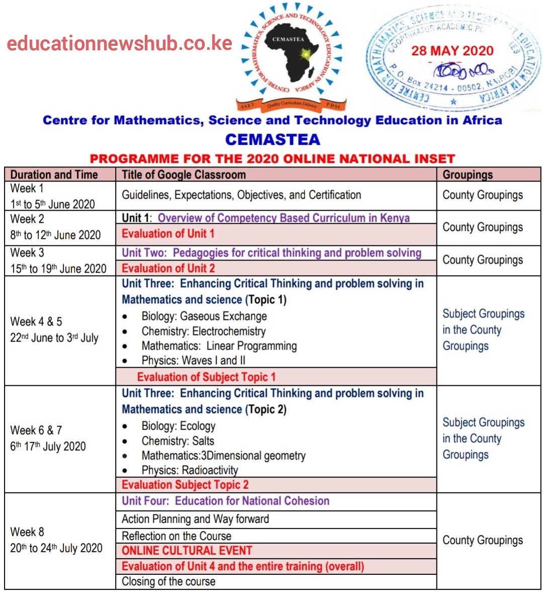 Training programme for maths and science teachers.
