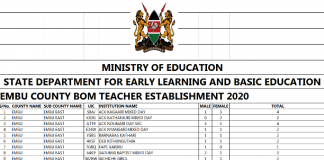 List of registered BOM teachers in each county.