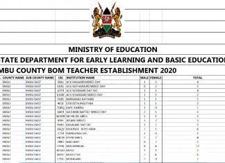 List of registered BOM teachers in each county.