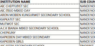 BOM teachers news on payment of salaries; BOM teachers list in Nandi county;