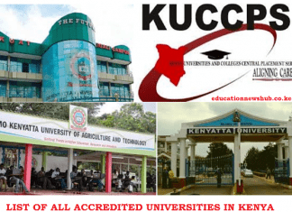 Full list of all registered and accredited universities in Kenya.