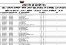 List of BOM teachers to be paid by the government; BOM teachers latest news on salaries.