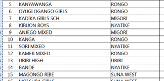 BOM teachers news today; Registered BOM teachers' list for Migori county.