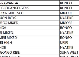 BOM teachers news today; Registered BOM teachers' list for Migori county.