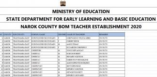 BOM TEACHERS SALARIES; NAROK COUNTY LIST OF BOM TEACHERS 2020.