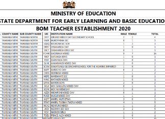 List of BOM teachers per county. Tharaka Nithi list of BOM teachers.