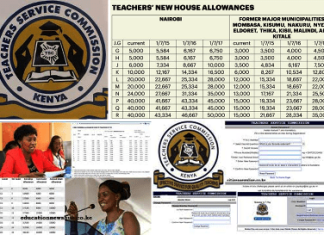 Latest news on Teachers' house allowance rates.