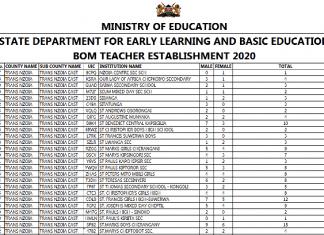 BOM teachers latest news; List of BOM teachers per county.