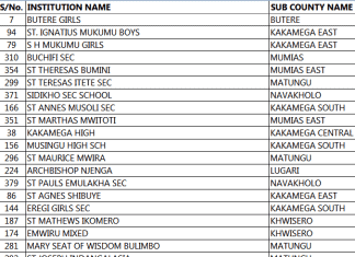 List of BOM teachers to be paid per county; the latest education news.