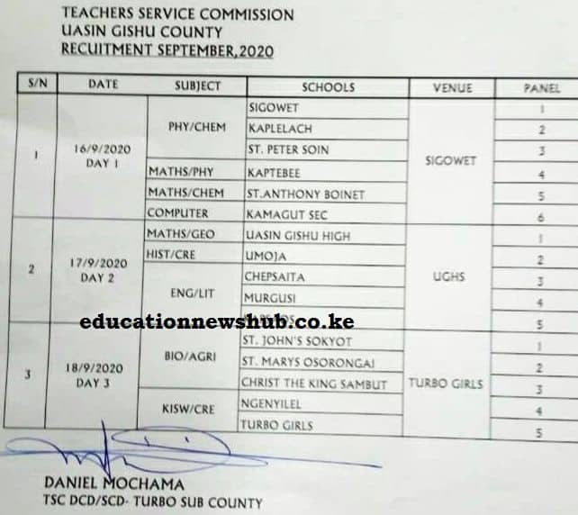 TSC interview dates and venues for the 2020 mass recruitment exercise.