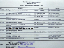 Narok County teachers' recruitment schedule.