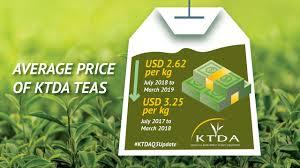 2020 Tea bonuses per Kilo for each factory.