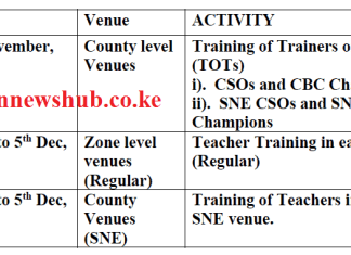 CBC training dates, 2020.
