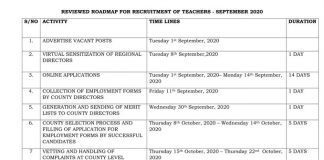 Latest TSC recruitment schedule.