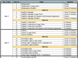 Knec assessment timetables.