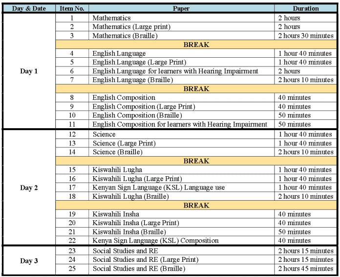 Knec assessment timetables.