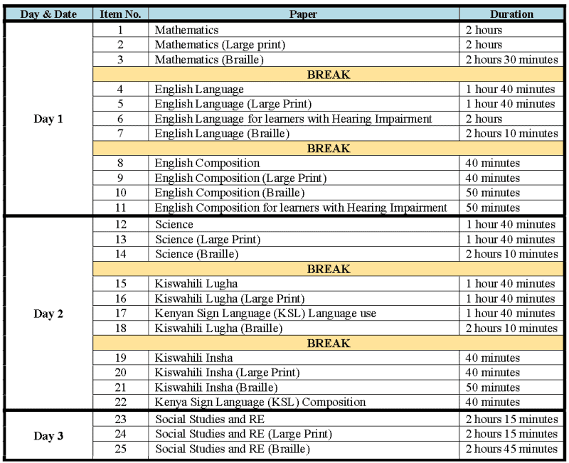 2020 class 8 assessment timetable from Knec