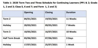 Revised 2020-2023 term dates for all schools in Kenya