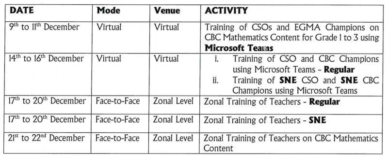 New CBC training dates for teachers.