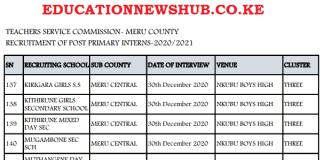 Meru County TSC intern teachers recruitment dates and venues.