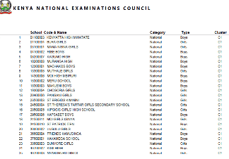 knec list of school choices.