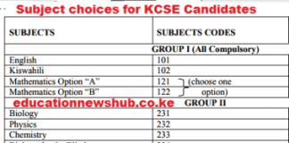 Knec Subject Choices for KCSE candidates