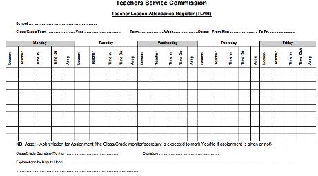 The New TSC Teacher Lesson Attendance Register (TLAR)