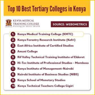 Latest list of the top ten colleges in Kenya.