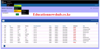 TSC posting, entry and exit reports.